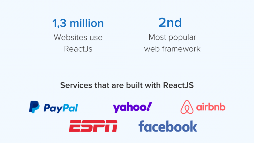 Companies that use React development?